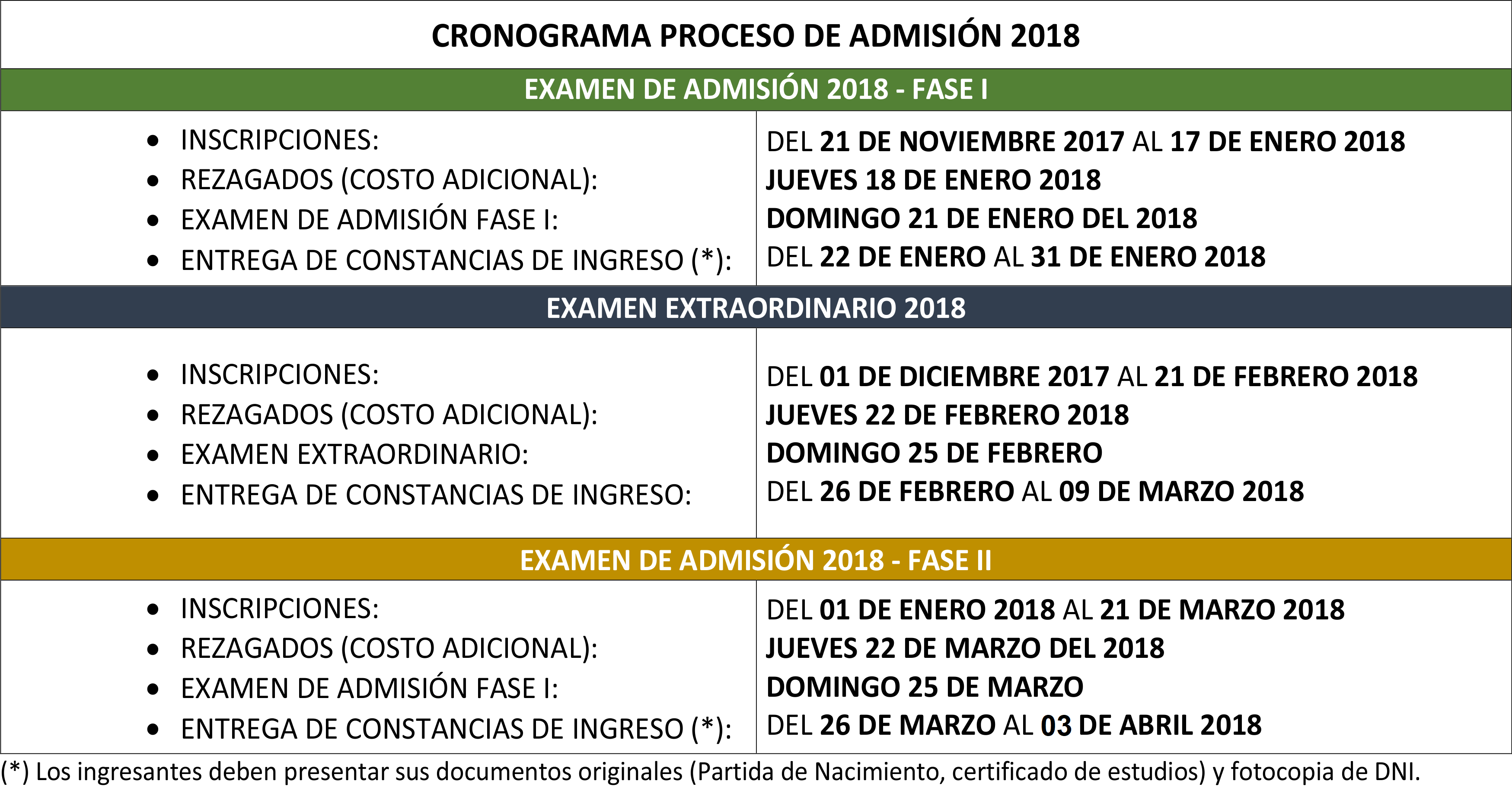 CRONOGRAMA-PROCESO-DE-ADMISION-2018