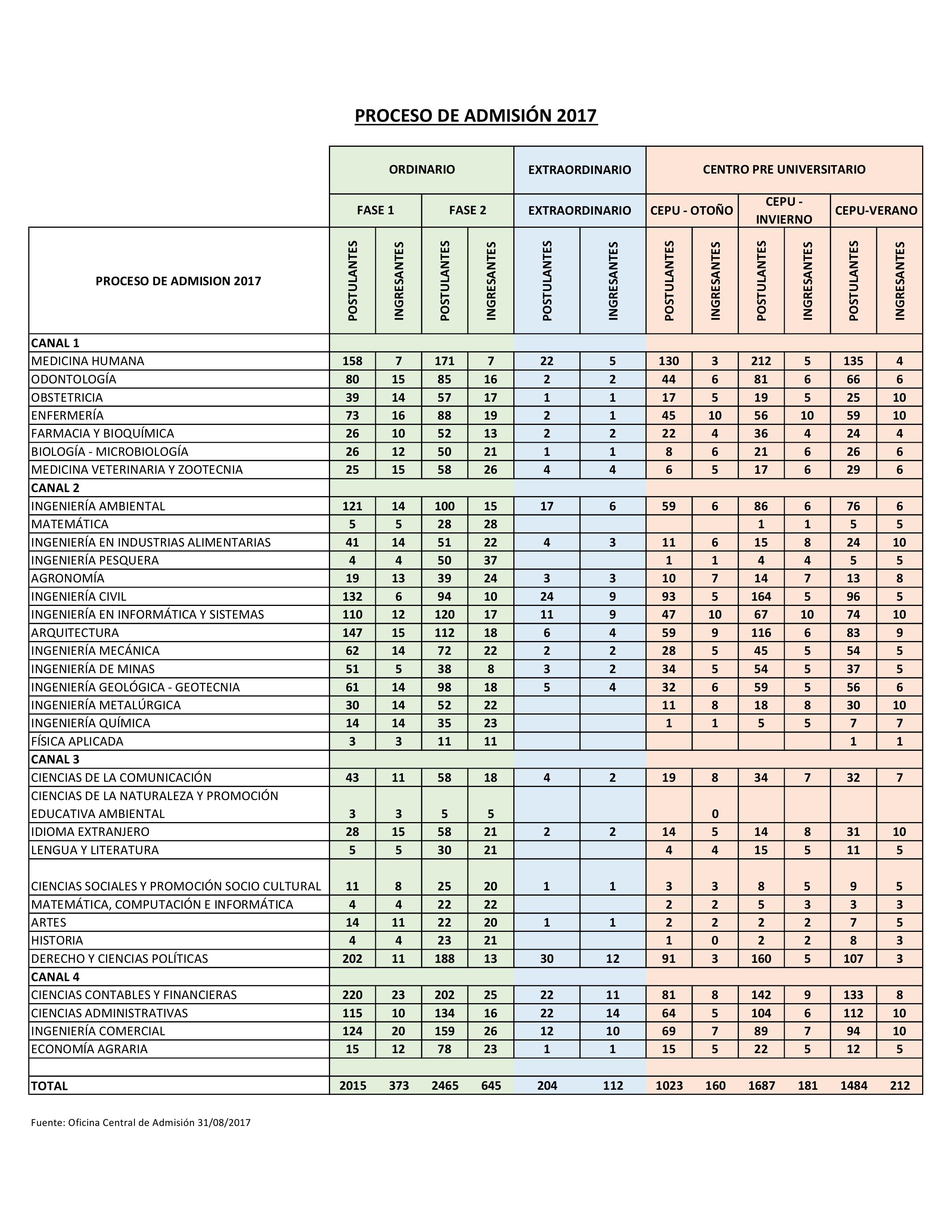 transparencia 2017-3.pdf_page_1